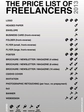 The Price List Graphic Freelancers 2013