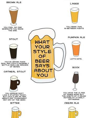 What Your Beer Says About You
