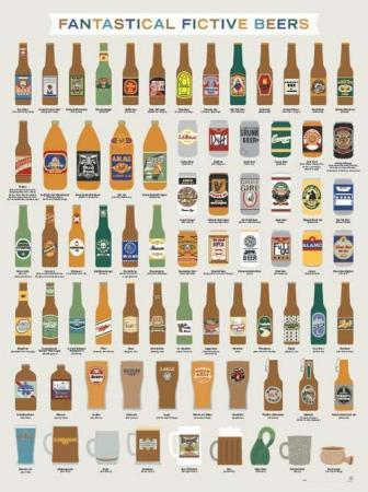 71 Fictional Beers