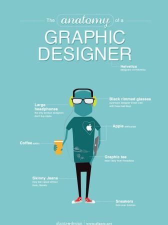 Il ritratto del graphic designer