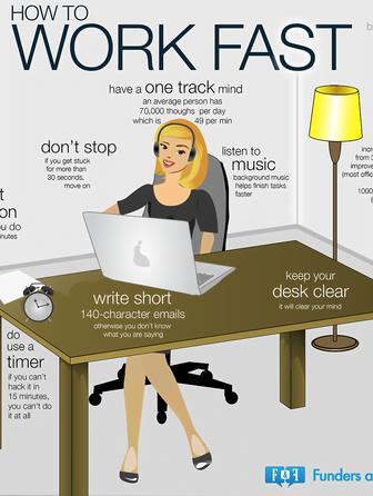 5 Infografiche per diventare dei perfetti imprenditori