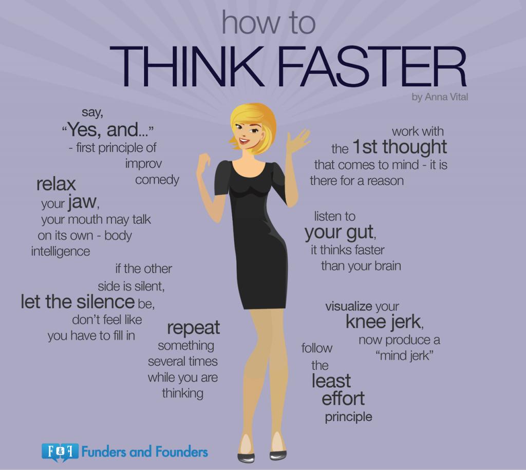 5 Infographic per diventare un imprenditore