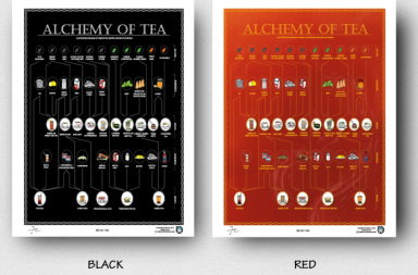 Alchemy of Tea: un'illustrazione dei the più famosi