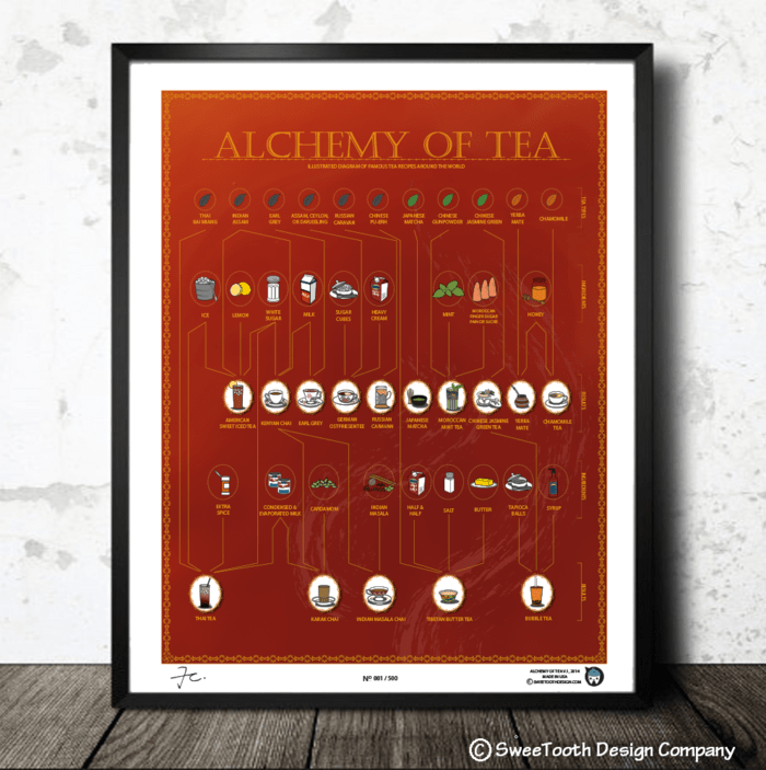 Alchemy of Tea Red