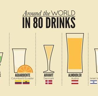 Il giro del mondo in 80 drinks