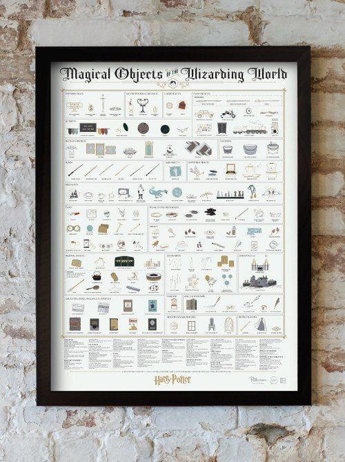 harry-potter-poster-oggetti-magici